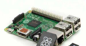 Raspberry Pi Format SD Card-microSD Card